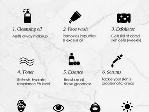10 Steps Skincare- Is It Necessary?