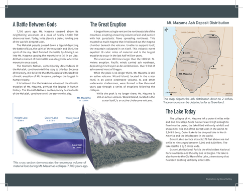 A 3-fold brochure concept detailing the formation of Crater Lake.