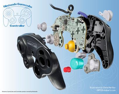 Nintendo Gamecube Exploded