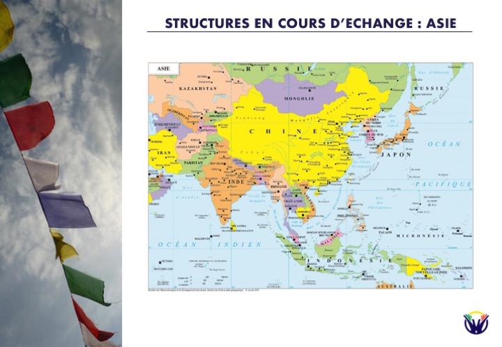 Structures en cours d'échange : Asie