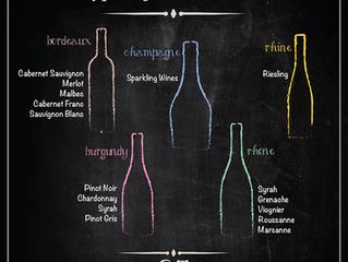 How Wine Bottles got their shape