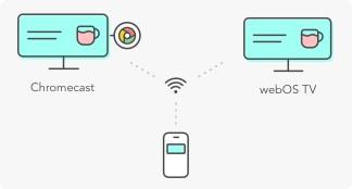 Cast to Chromecast or webOS TV