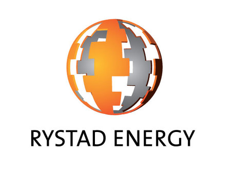 Introducing NACC Member: Rystad Energy