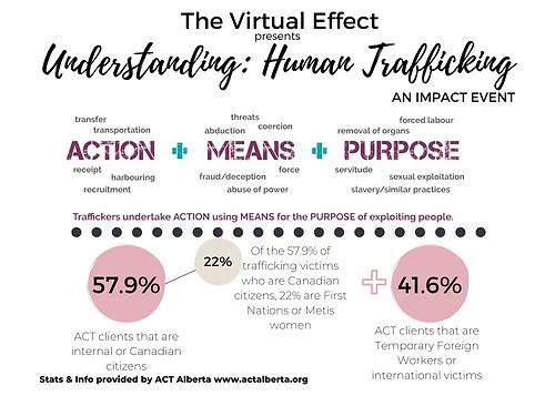 Human Trafficking Takeaway Image.png