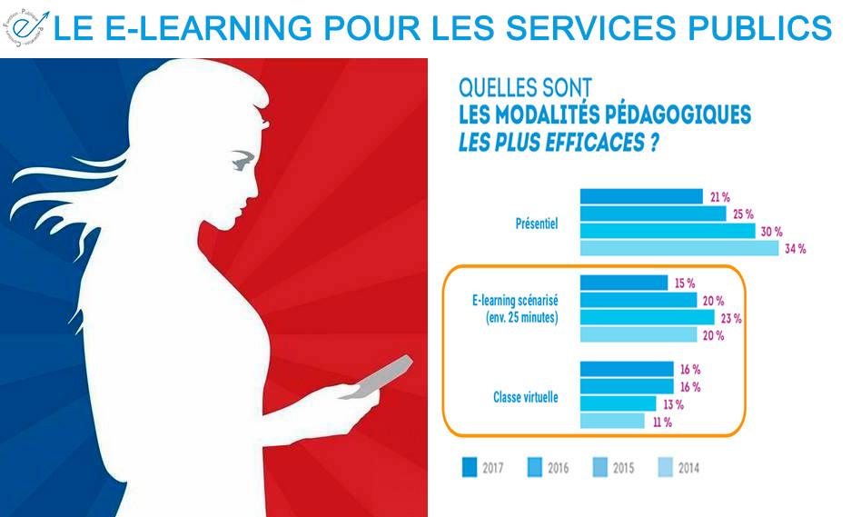 E-Learning, pcfp.fr, fonction publique, transformation numérique, pédagogie, préparation concours fonction publique, web art & bio,