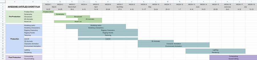 production timeline old.png