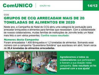 Grupos de CCQ arrecadam mais de 20 ton de alimentos em 2020 - NIDEC