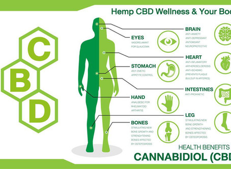 The best quality CBD oils in San Angelo Texas. Check out our CBD products for sale! #Hemplife #CBD