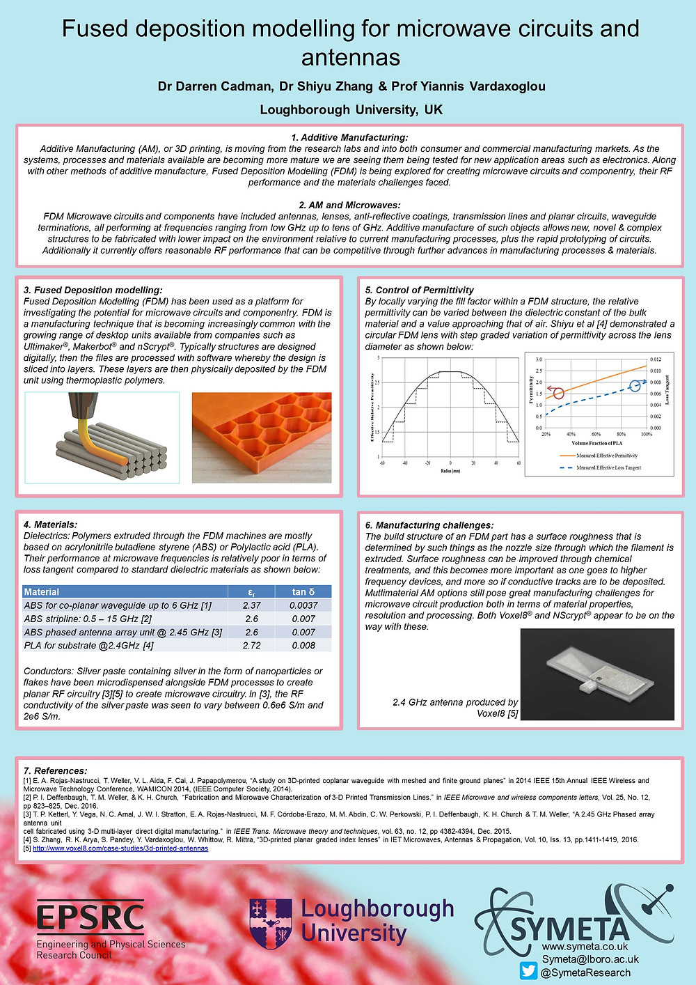 Poster from ISAP2016