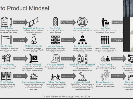 Transforming With A Product Mindset (Oct 7, 2020)