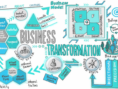 Transformations: An Infographic