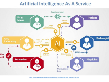 AI in Healthcare (Updated: Jan 2021)