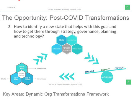 Post-COVID Transformations: A Framework for Success