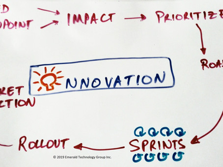 Operationalize Innovation