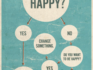 Happiness & Success During COVID
