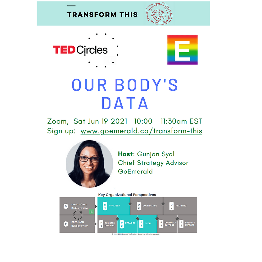 TED Circles: Our Body's Data (Cost: Free)