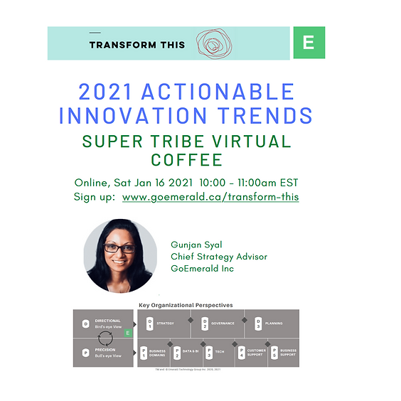 2021 Actionable Innovation Trends