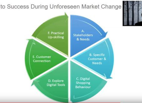 Small Businesses: Harnessing Digital Technologies To Grow Your Business (Oct 29, 2020)