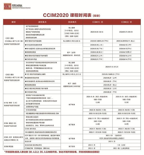CCIM2020排课.jpg