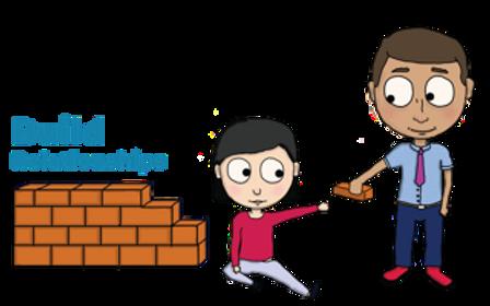 BuildingRelationships.png