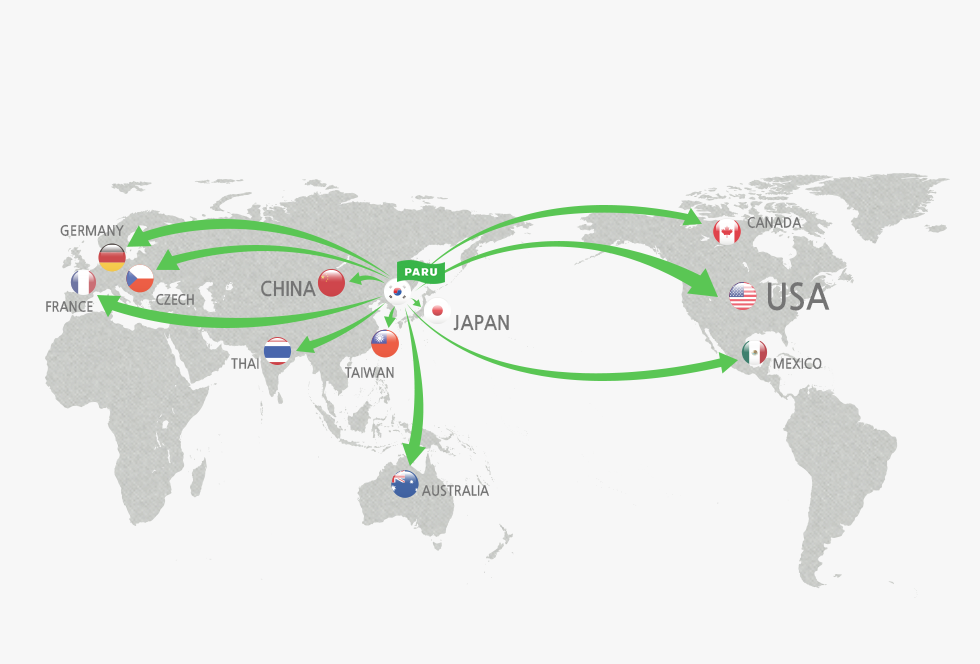 [PARU Solar Tracker] Global Project