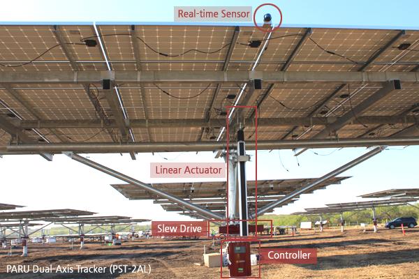 PARU Dual-Axis solar PV Tracker