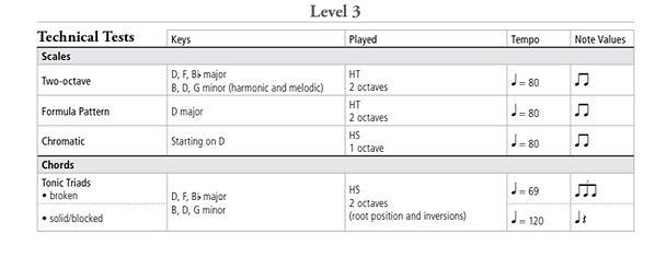 Requirements 3.jpg