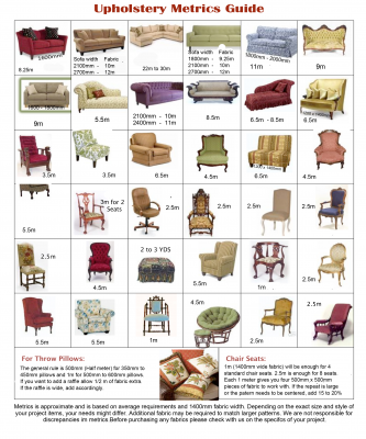 Guide To The Amount Of Fabric Needed Reupholster Your Favourite Furniture Piece Upholstery Specialists Gauteng Impakt