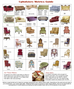 Guide to the amount of fabric needed to reupholster your favourite furniture piece.