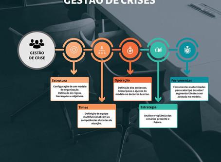 Um framework para a Gestão de Crise - COVID-19