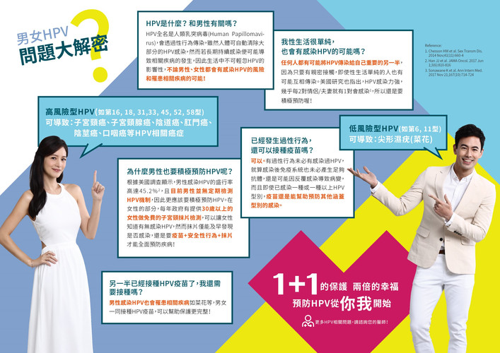 資料來源:台灣婦產科醫學會/台灣男性學醫學會
