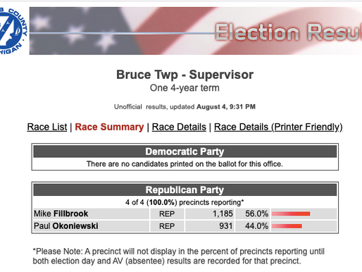 Fillbrook Elected as Next Supervisor of Bruce Township