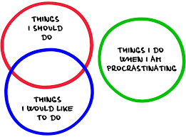 The Psychological Origins of Procrastination – and How We Can Stop Putting Things Off