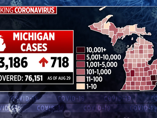 Michigan Eclipses 20K COVID cases in August