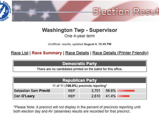 Washington Twp Voters Seek Change in Previti