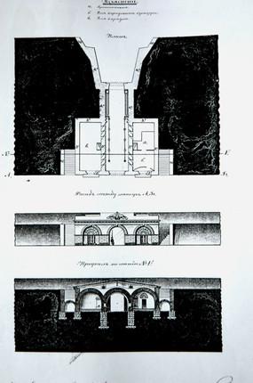 План и профиль Минских ворот