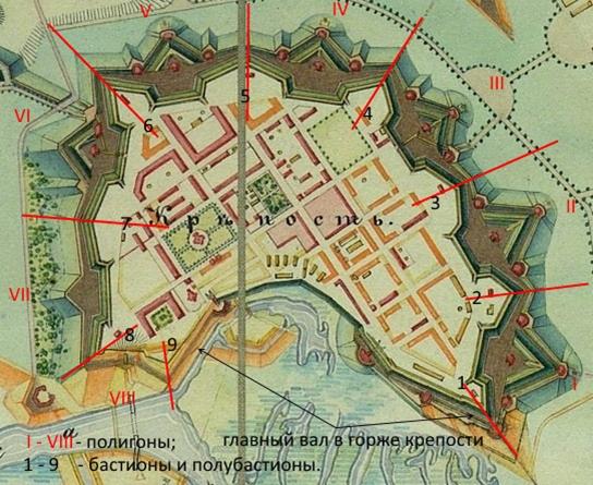 План Бобруйской крепости с указанием бас