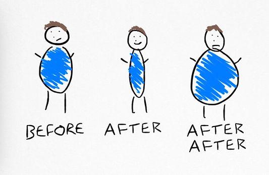 weight regain