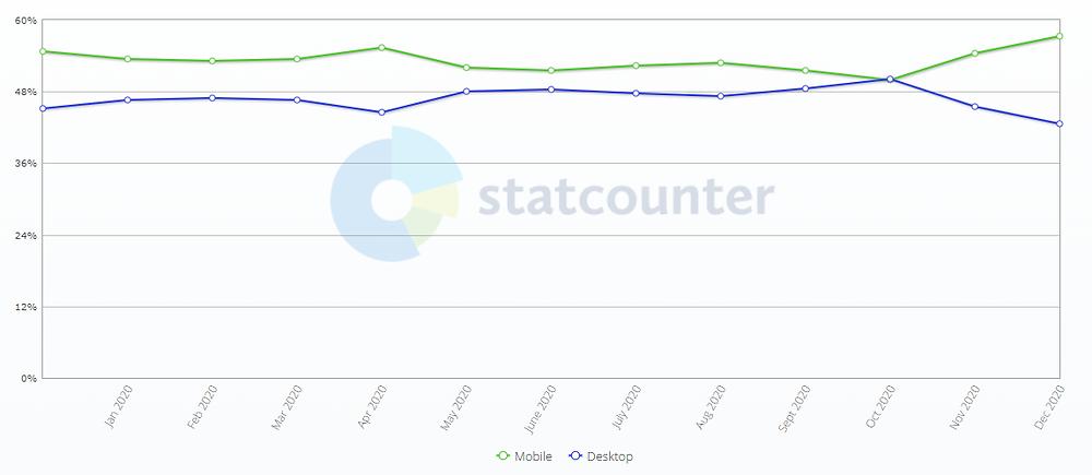 ebizz-stats-statcounter