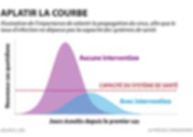 pc-coronavirus-aplatir-la-courbe.png