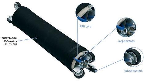 ShortPacker-WheelSystem1.jpg