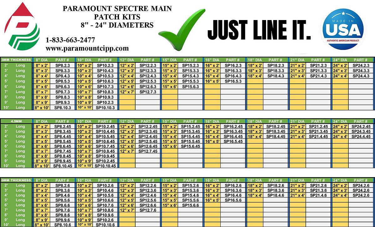 Paramount-Spectre-Patch-Repair-Kit-Sizes
