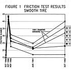 Shotblasting to Improve Frictional Prope