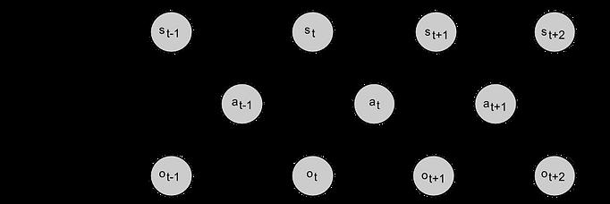 POMDP (2) (1).png