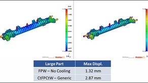MOLDEX3D Webinar: How to Run a Successful Warpage Simulation with Limited Cooling Information (USA )