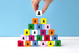 Hierarquias Positivas