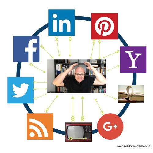Stimili Social Media | Blog | menselijk-rendement.nl