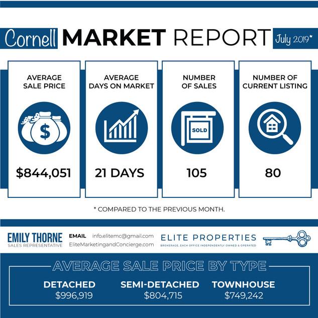 Market Update #01