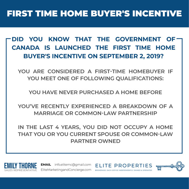 Real Estate/Mortgage Info #01
