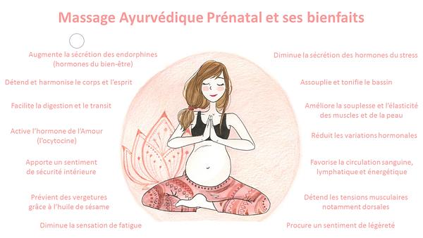 Bienfaits-massage-femme-enceinte-png-1-1